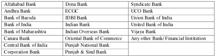 """The Institute of banking personal selection(IBPS) released a Notification for the recruitment of I.T. Officers, Agricultural , etc… Jobs found in """"IBPS Notification 2013 – Specialist Officers III Posts"""".  Fee Details General & OBC Category Rs. 600/- SC/PWD/ST AND EXSM Candidates Rs. 100/-  Important Dates Opening date for Online Registration : 25-11-2013 Last date for Online Registration : 14-12-2013.  For more…"""