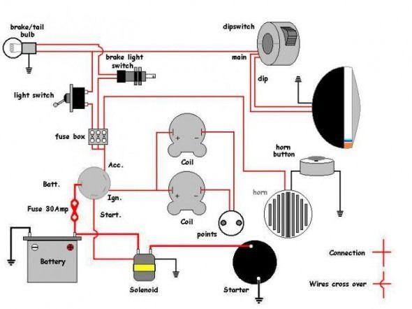 Chopper Wiring Diagram   Motorcycle wiring, Electrical wiring diagram, Electrical  wiring   Motorcycle Honda Chopper Wiring      Pinterest