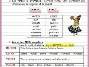 Le Passe Simple Ficha Ole Lardy Grammaire Espagnole Espagnol Apprendre Vocabulaire Espagnol