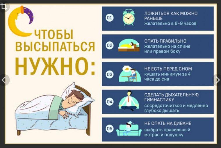 Calaméo филонов с. И. Сухое лечебное голодание. Мифы и.