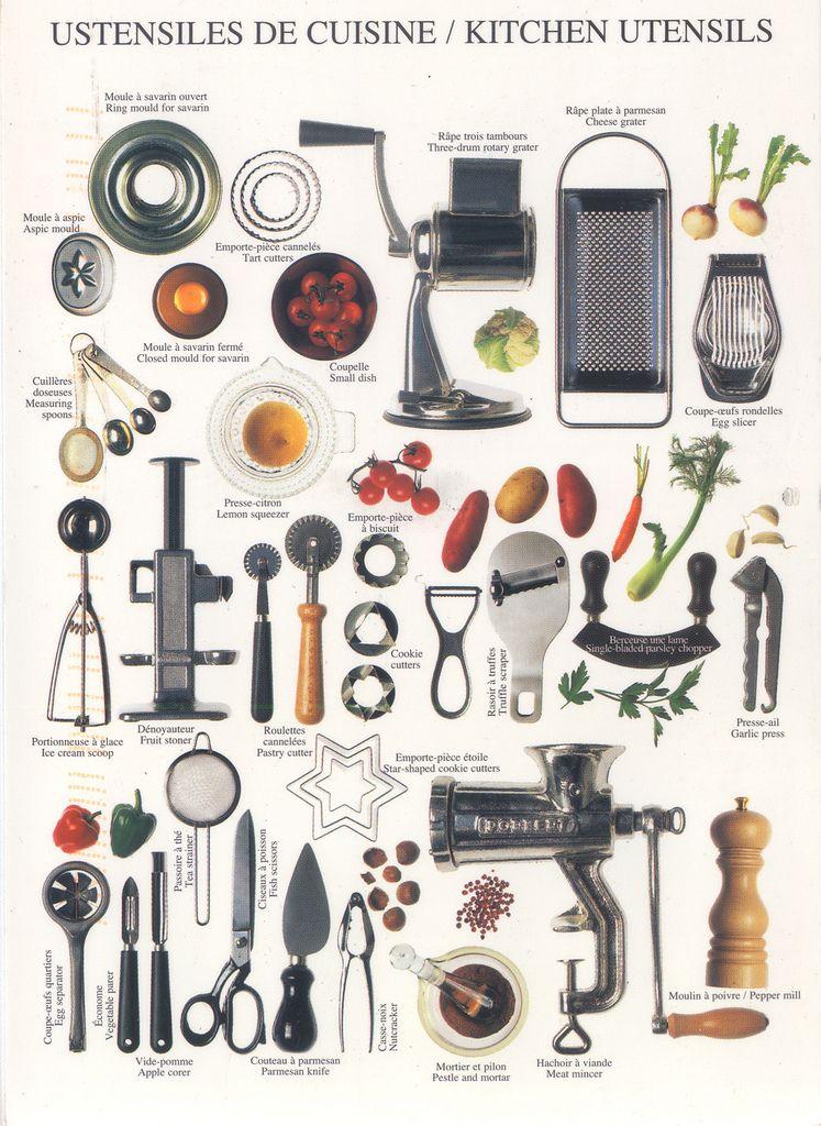 Atelier nouvelles images kitchen utensils avec images Ustensiles de cuisine liste avec photos