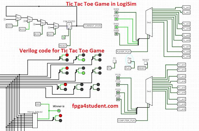 Tic Tac Toe Game in LogiSim   Tic Tac Toe Game in Logicsim   Tic tac