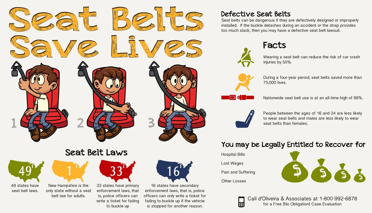 Seat Belts Save Lives Infographic From D Oliveira