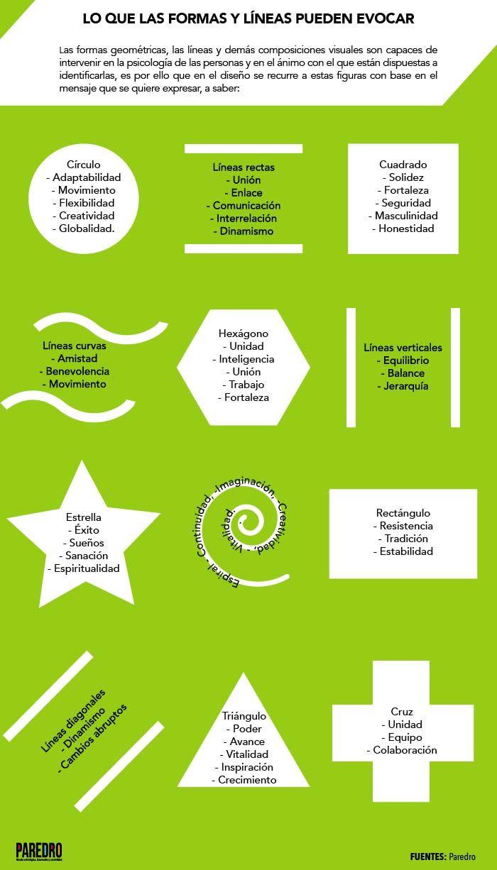 Infografía: la psicología de las formas y las líneas | La forma ...