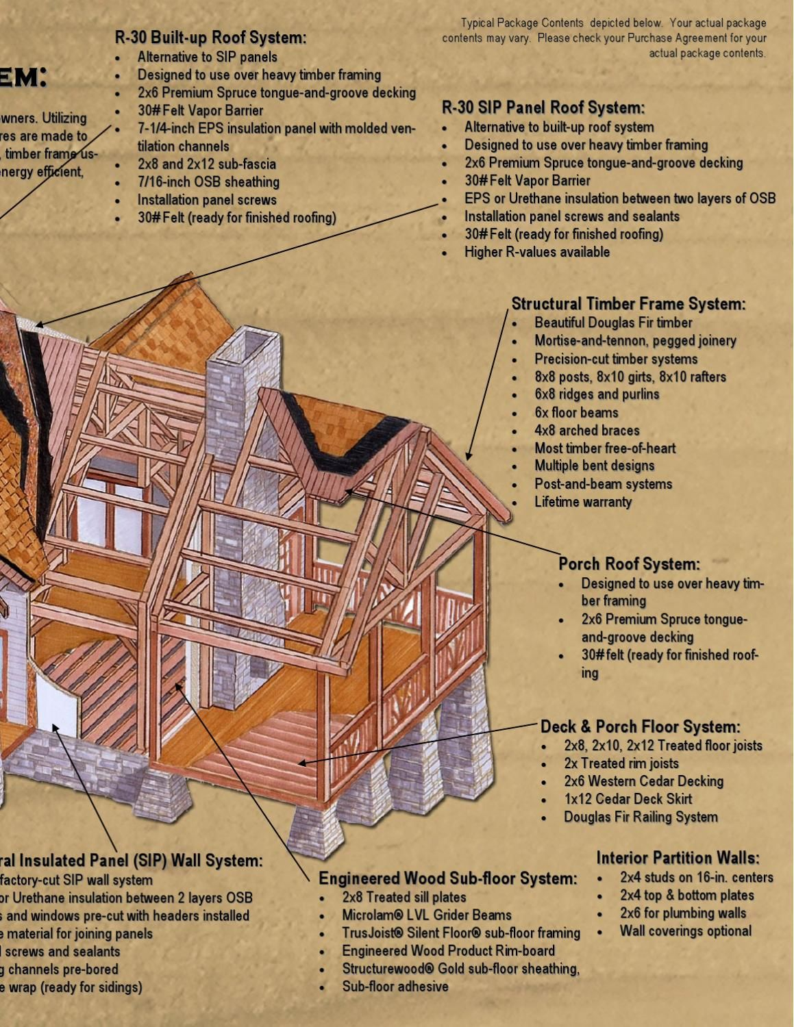 Tfbs And Options For Issuu Exterior Siding Roofing Systems Timber Frame
