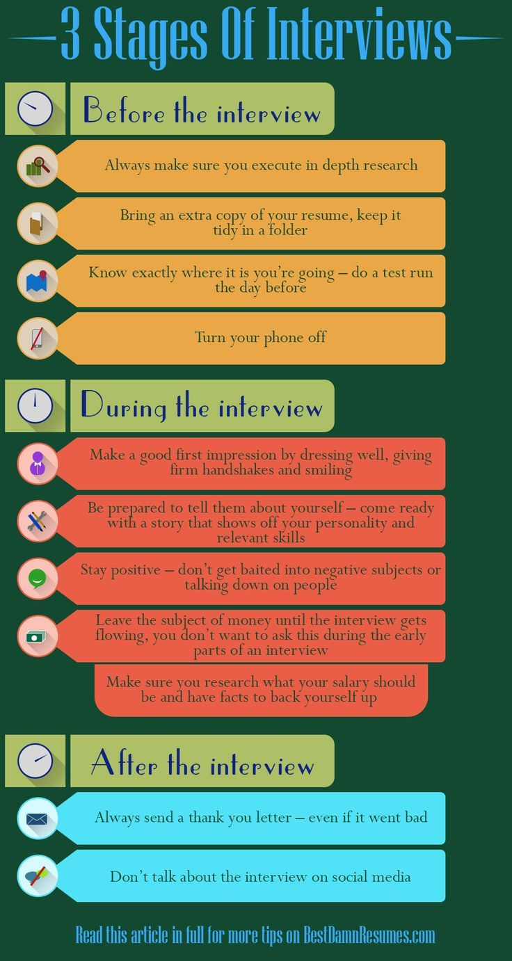 10 Things You Should Never Ask During A Job Interview Job Interviews