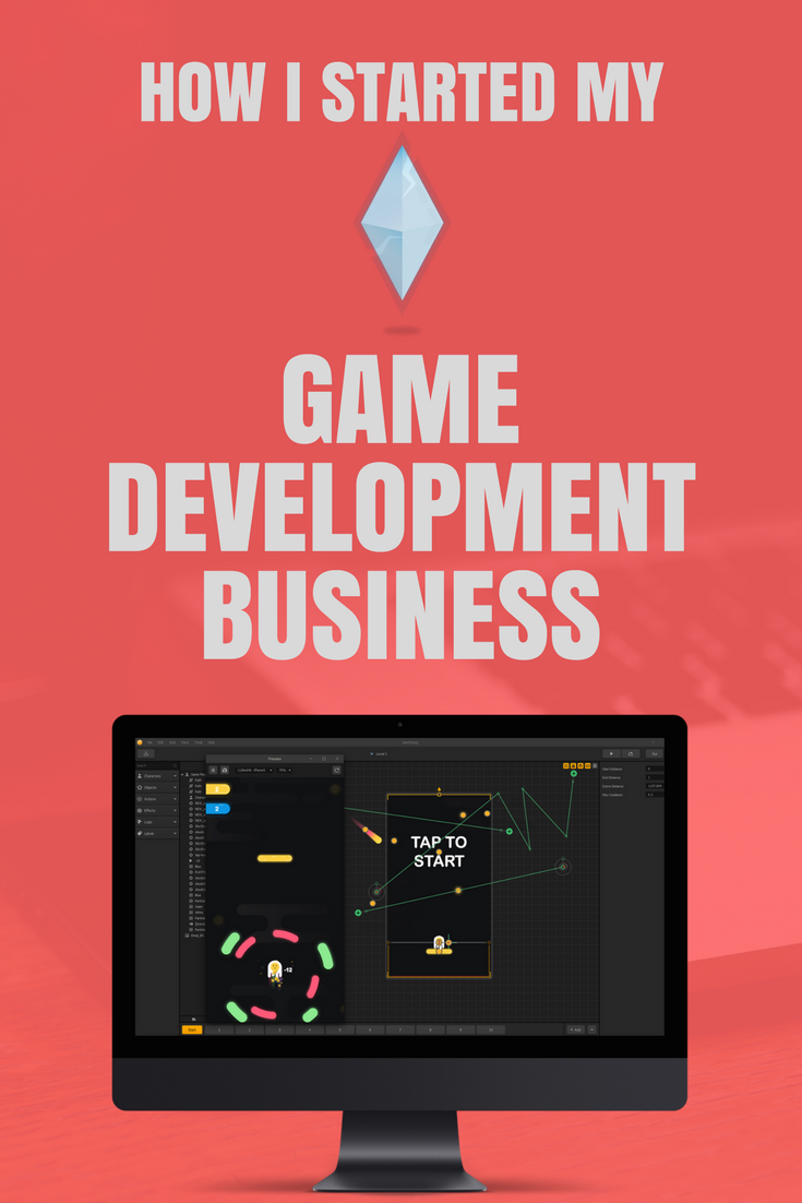 How I started my Mobile Game Development Business with no