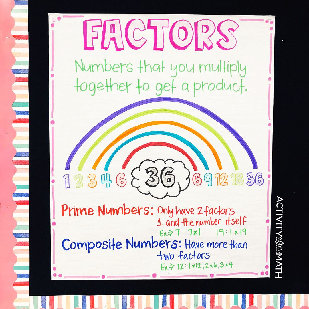 A Factor Rainbow Anchor Chart Hopefully This Will Help