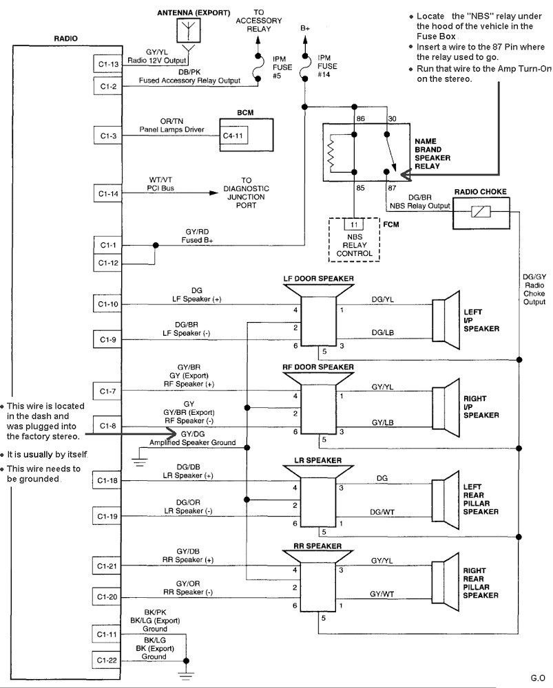 Awesome Chrysler Town And Country Wiring Diagram In 2020
