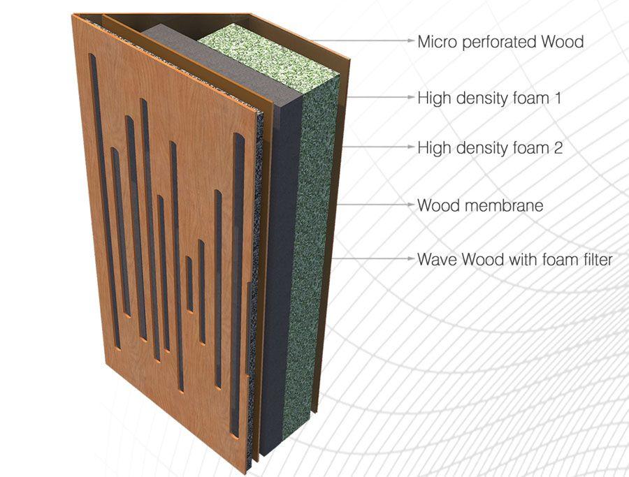 Amphion Beautiful Acoustic Panels Music Studio Room Recording Studio Design