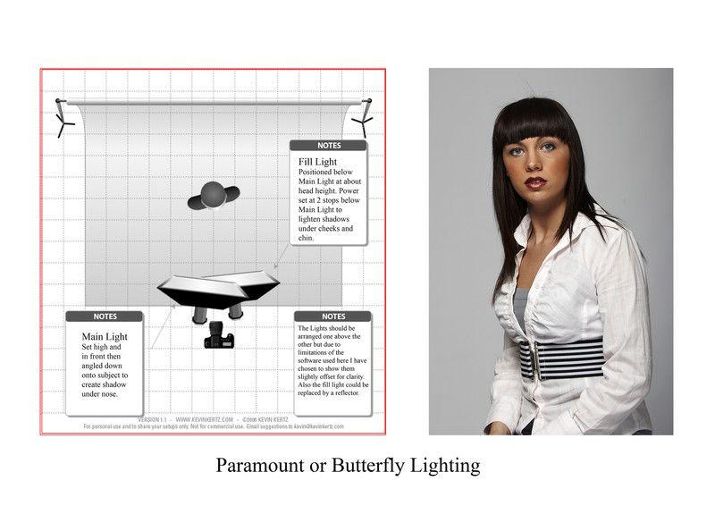 lighting diagrams lighting pinterest diagram, studio lighting lightning diagram lighting diagram examples #31