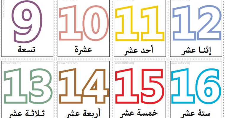 بطاقات الأرقام من 1 إلى 20 ملف Pdf للتحميل من هنا دعم الرياضيات للتحضيري للتحميل من هنا تمارين على الأعداد للتحميل من هنا ملف عملي Blog Posts Post Blog