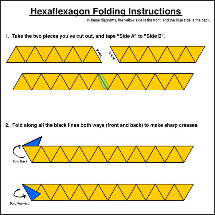 hexahexaflexagon template - custom hexaflexagon folding instructions 1 math art
