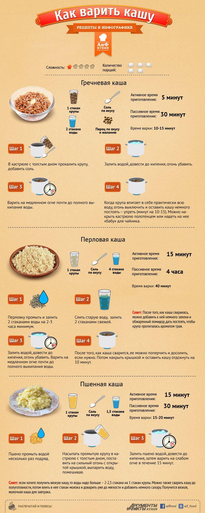Как варить кашу| рецепты в инфографике