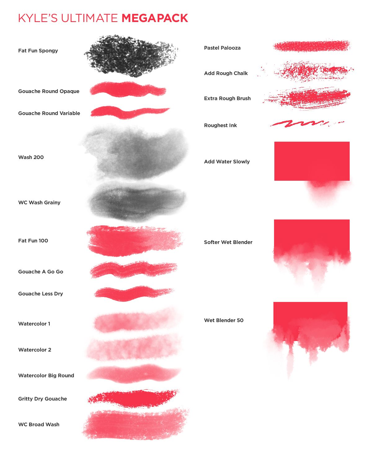 """kyletwebster: """" The first comprehensive cheat sheet for my Photoshop"""