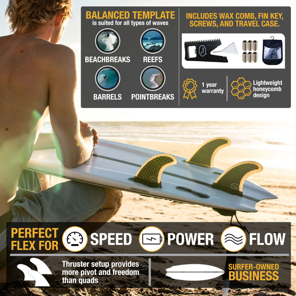 BALANCED FIN TEMPLATE Is Suited For All Types Of Waves