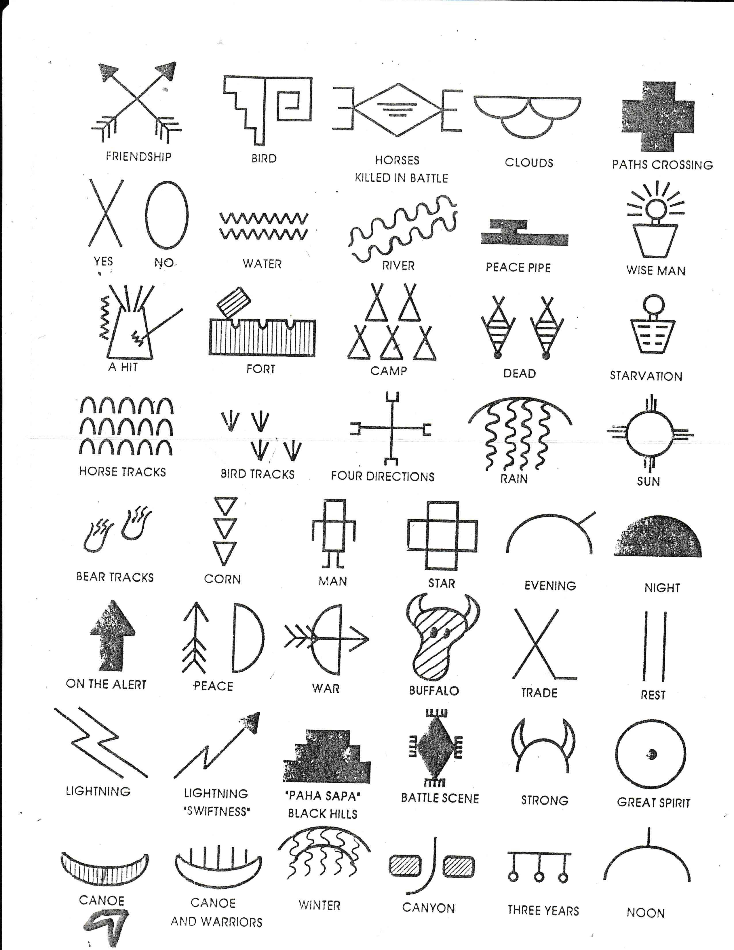 Ancient Indian American Symbols And Their Meanings