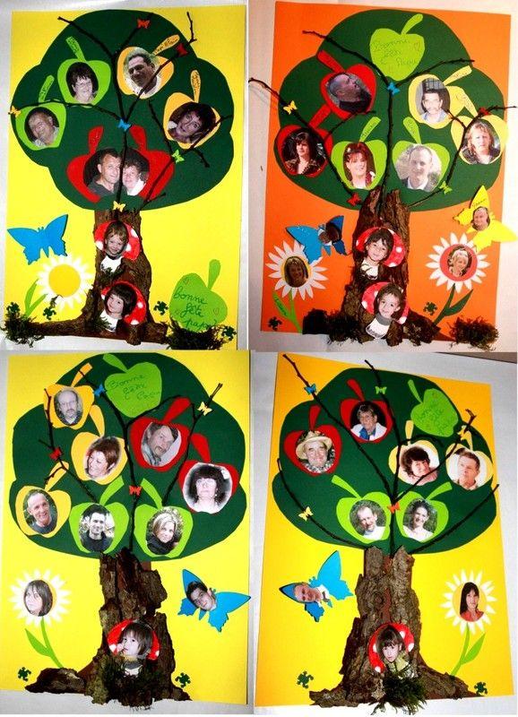 notre arbre g n alogique cycle 2 pinterest arbres g n alogiques familles et activit. Black Bedroom Furniture Sets. Home Design Ideas