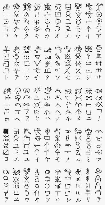 language diagrams