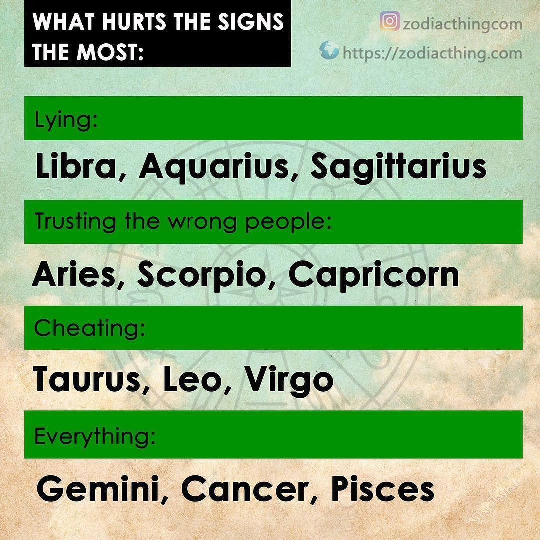 why are aries so hated