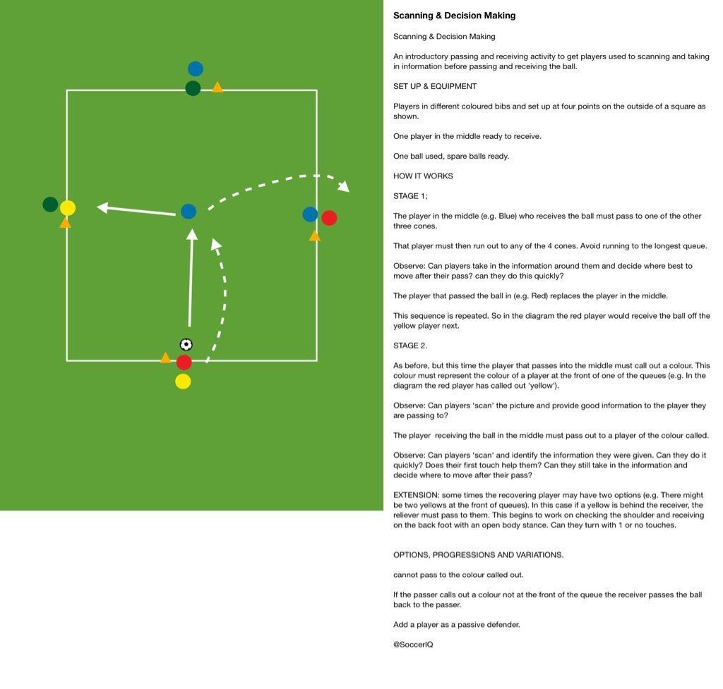 Training Analysis How To Practice Gegenpressing Soccer Soccer Training Football Coaching Drills