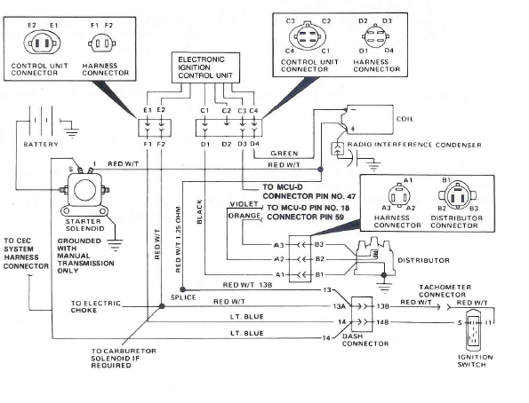 1982 jeep cj7 ignition ledningsdiagram