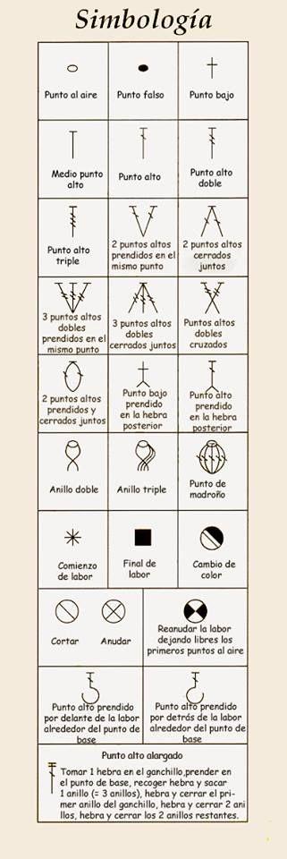 Interpretar puntos gachillo crochet en Español ༺✿ƬⱤღ https://www ...