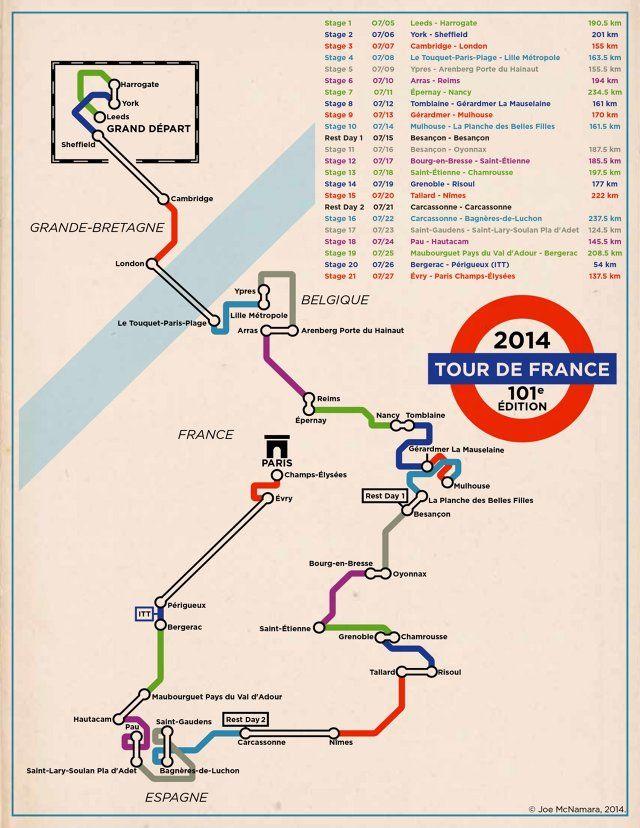 The Tour De France As A Tube Map Tour De France Cycling And - London tube map 2014