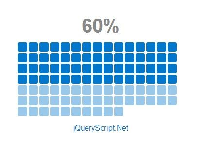 Creating A Simple Square Pie Chart with jQuery Waffly Plugin