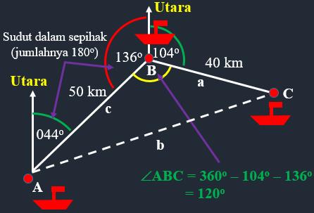 45++ Perhatikan gambar segitiga berikut panjang sisi ac adalah ideas in 2021
