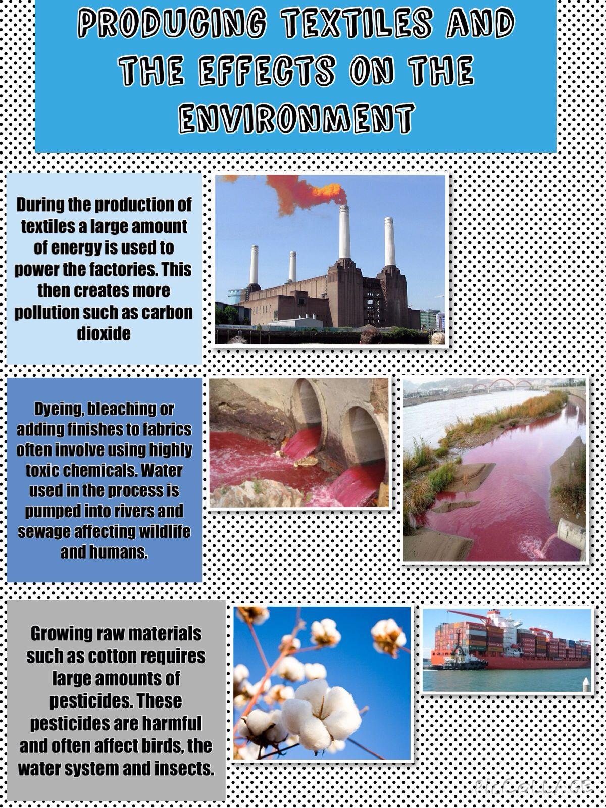 Textiles Manufacturing Environmental Impact