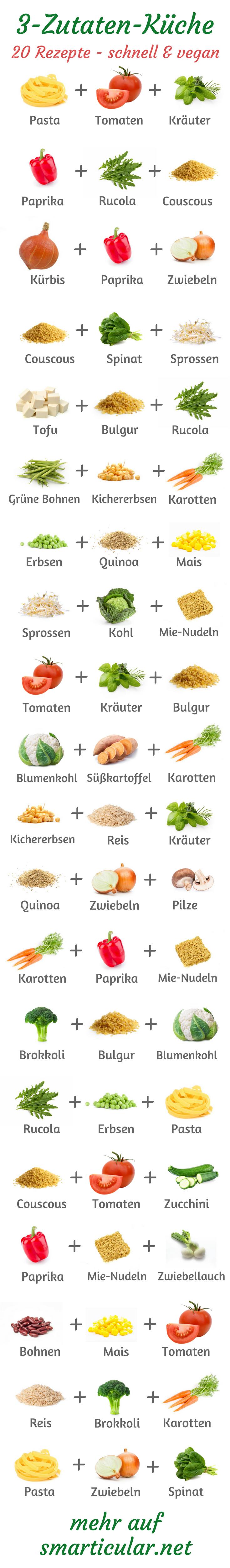 Vegane Drei-Zutaten-Küche: Schnelle, gesunde Gerichte mit 3 Zutaten ...