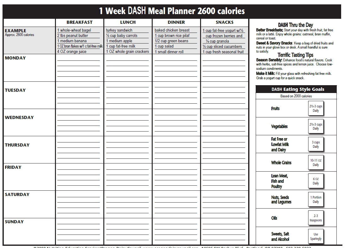 The Dash Diet Plan Meal Planner Recipes
