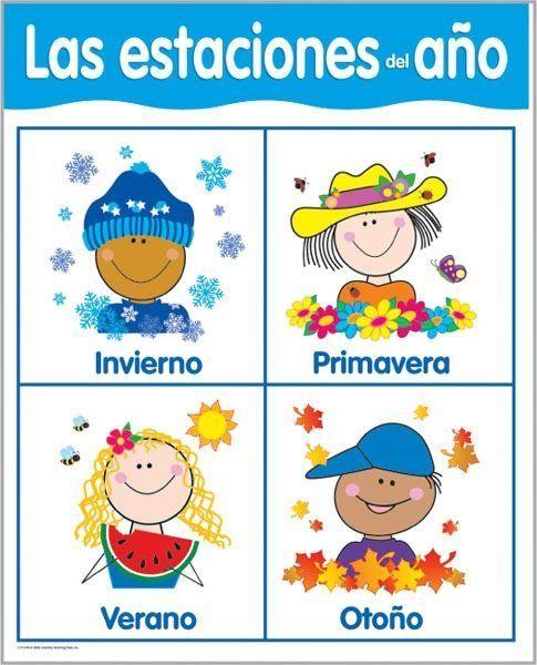 Posters para aprender: MESES, DIAS, PROFESIONES, ESTACIONES DEL ...