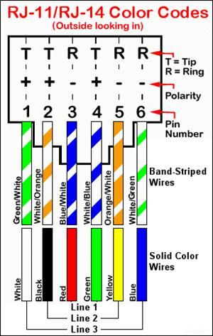 Phone Jack Wiring Diagram | Wiring Diagram on