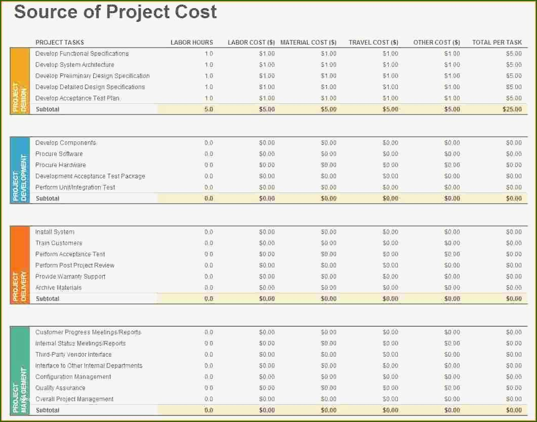 Information Technology Budget Template: 18 Design Of 2020 | 2020 Template for Free
