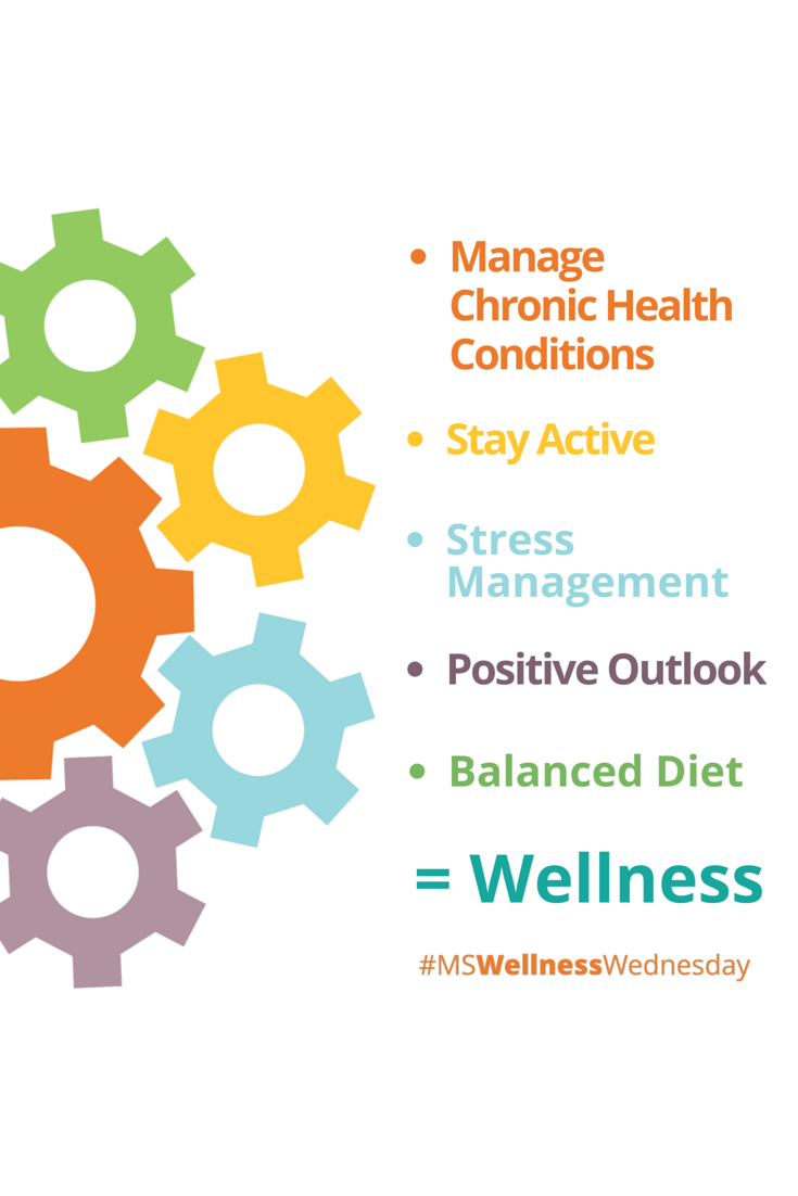 Wellness With Ms Is Healthy Habits Working Together To Promote Our Optimal Health Mswellnesswedn Multiple Sclerosis Diet Stress Management Wellness Wednesday