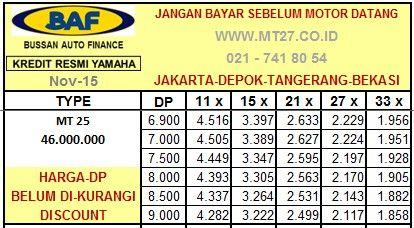 Yamaha MT 25 Tabel Angsuran Daftar Harga BAF Kredit Motor Baru