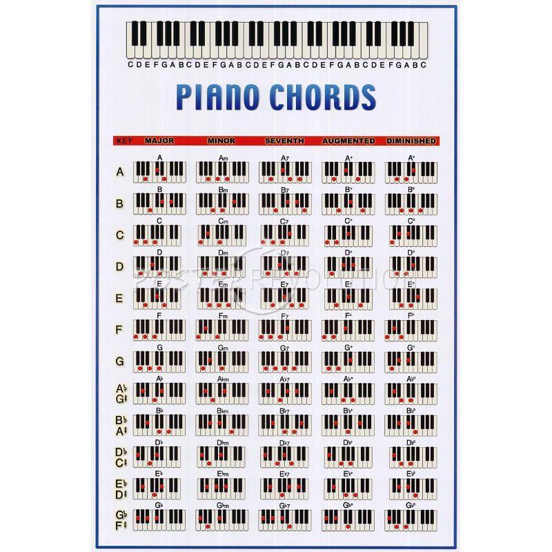 LEARN PIANO - Google Search