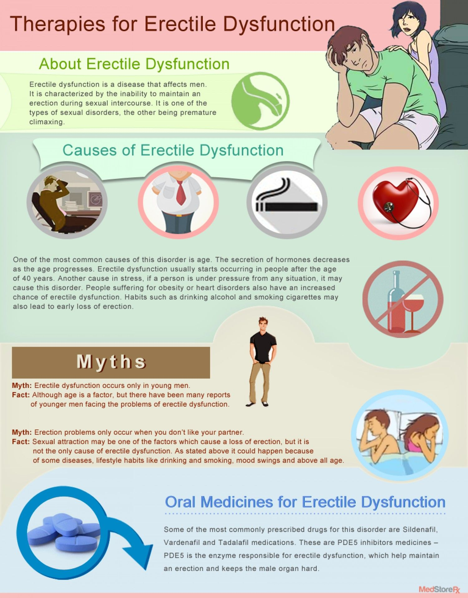 does drinking affect erectile dysfunction