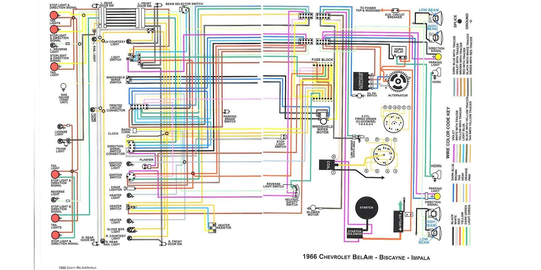 12+ 68 Camaro Engine Wiring Diagram - Engine Diagram in 2020 | Automotive  electrical, Trailer wiring diagram, Electrical wiring diagramPinterest
