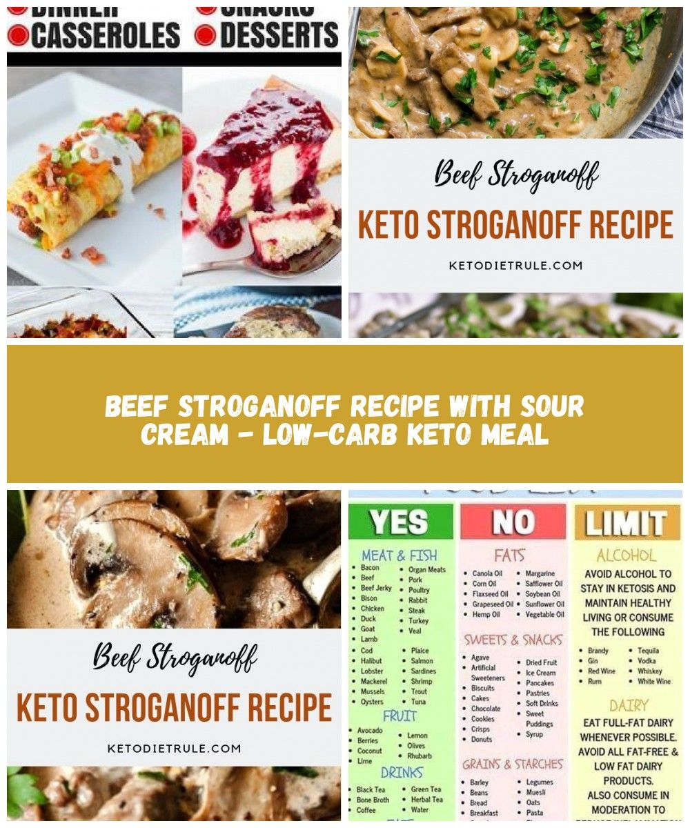Keto Recipes For Ketogenic Diet, Keto Diet For Beginners ketogenic diet