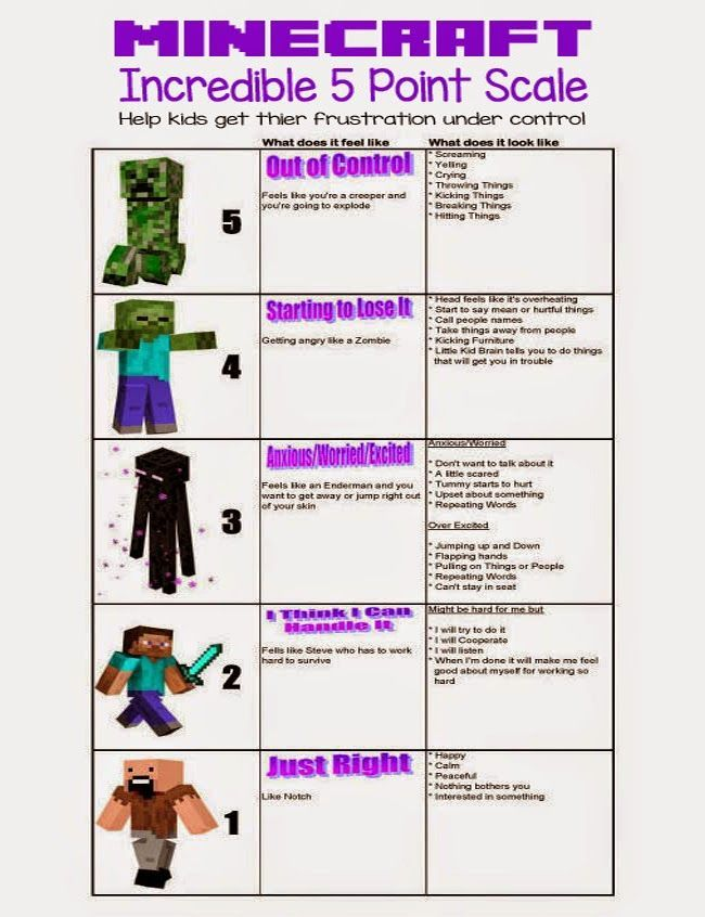 Minecraft 5 Point Scale Self Regulation For Kids Free Printable And Customize Social Emotional Learning Coping Skills Self Regulation