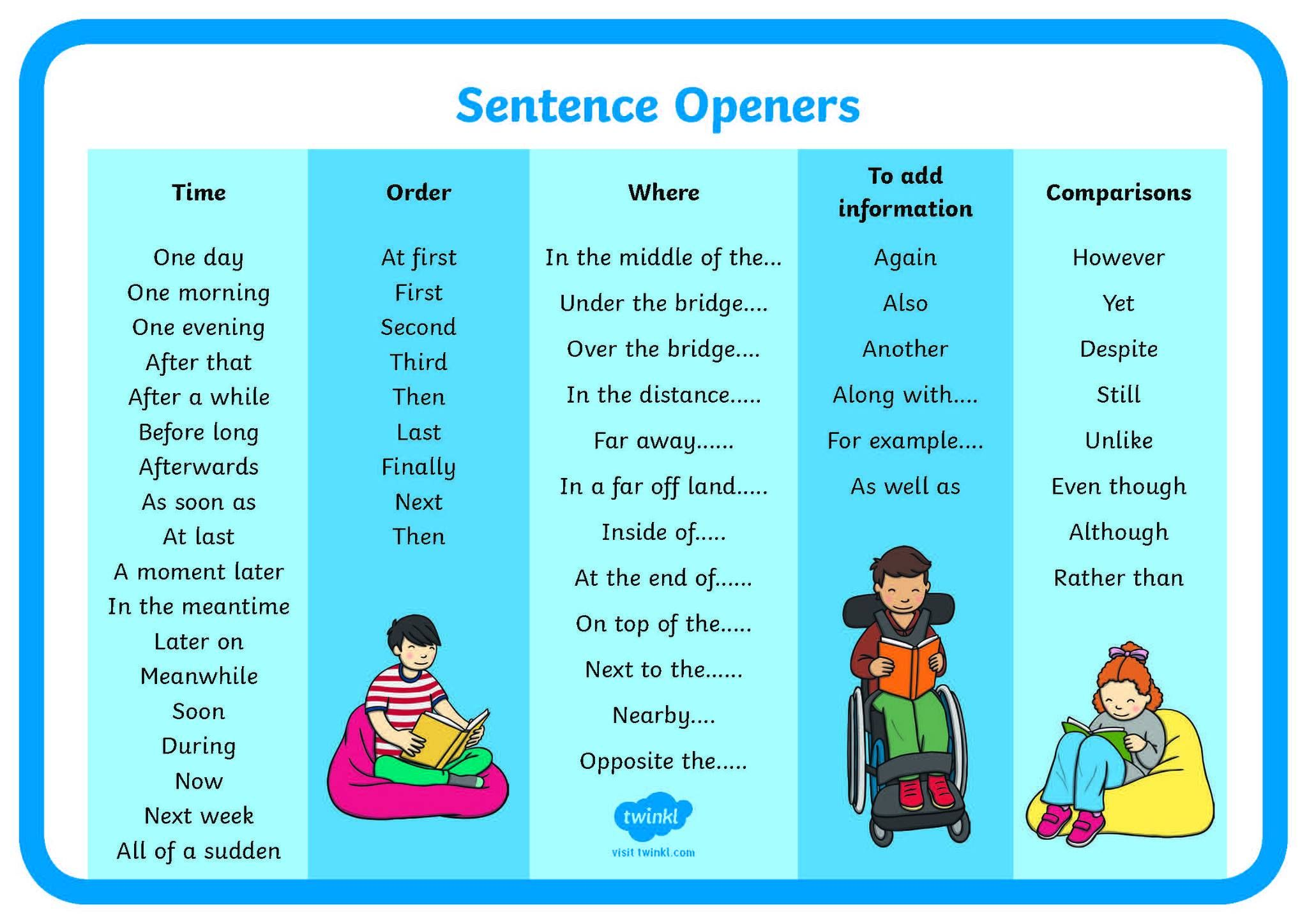 This Sentence Openers Word Mat Is A Great Visual Aid
