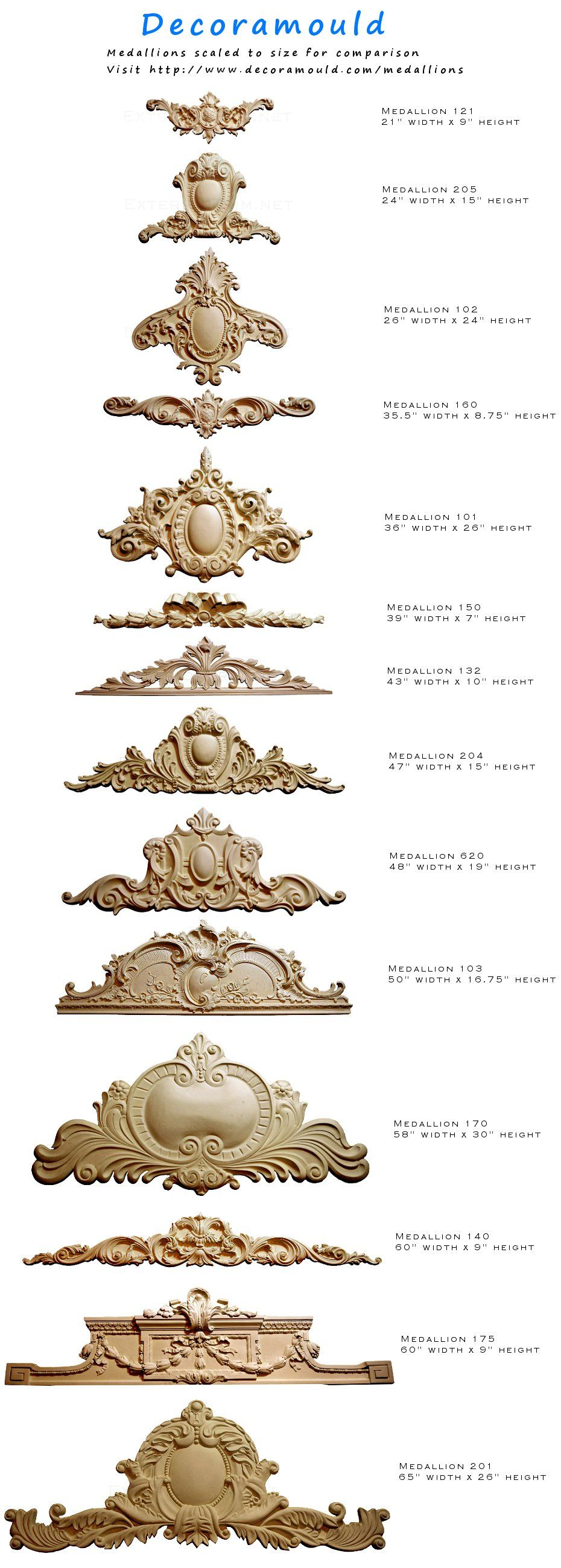Buy Exterior Wall Medallion Stucco House Medallions. stucco designs ...