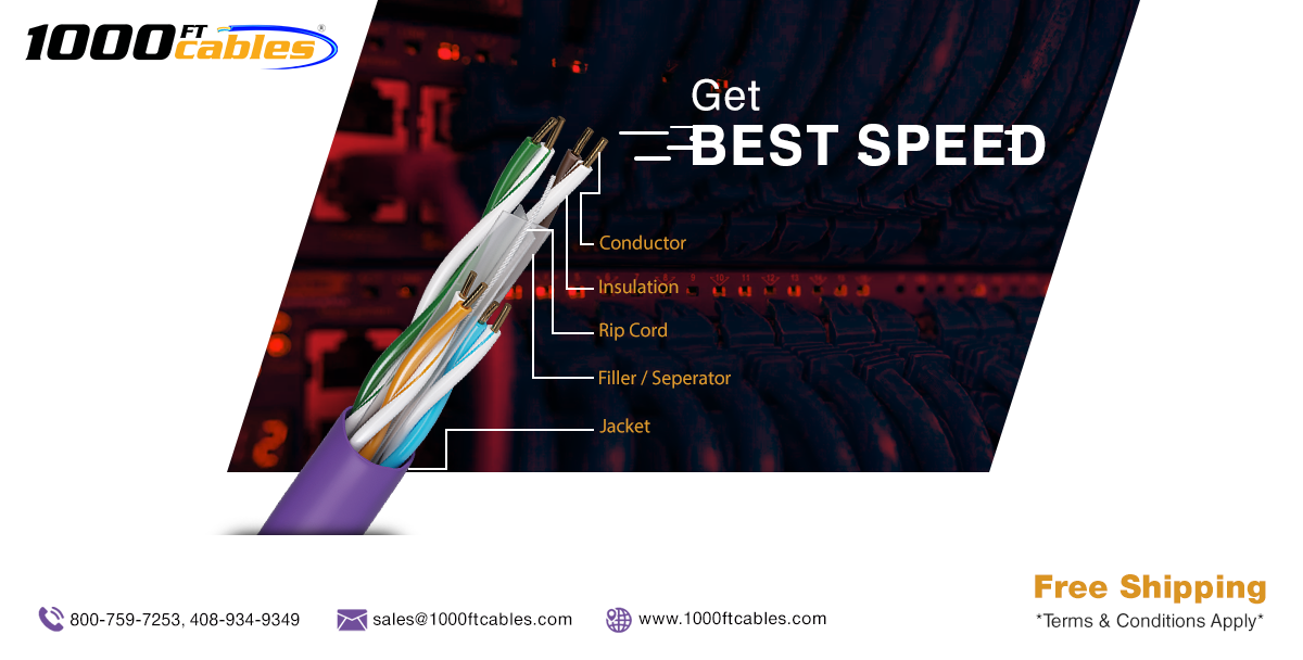 CAT6 Plenum is one of the faster brands of the CAT series
