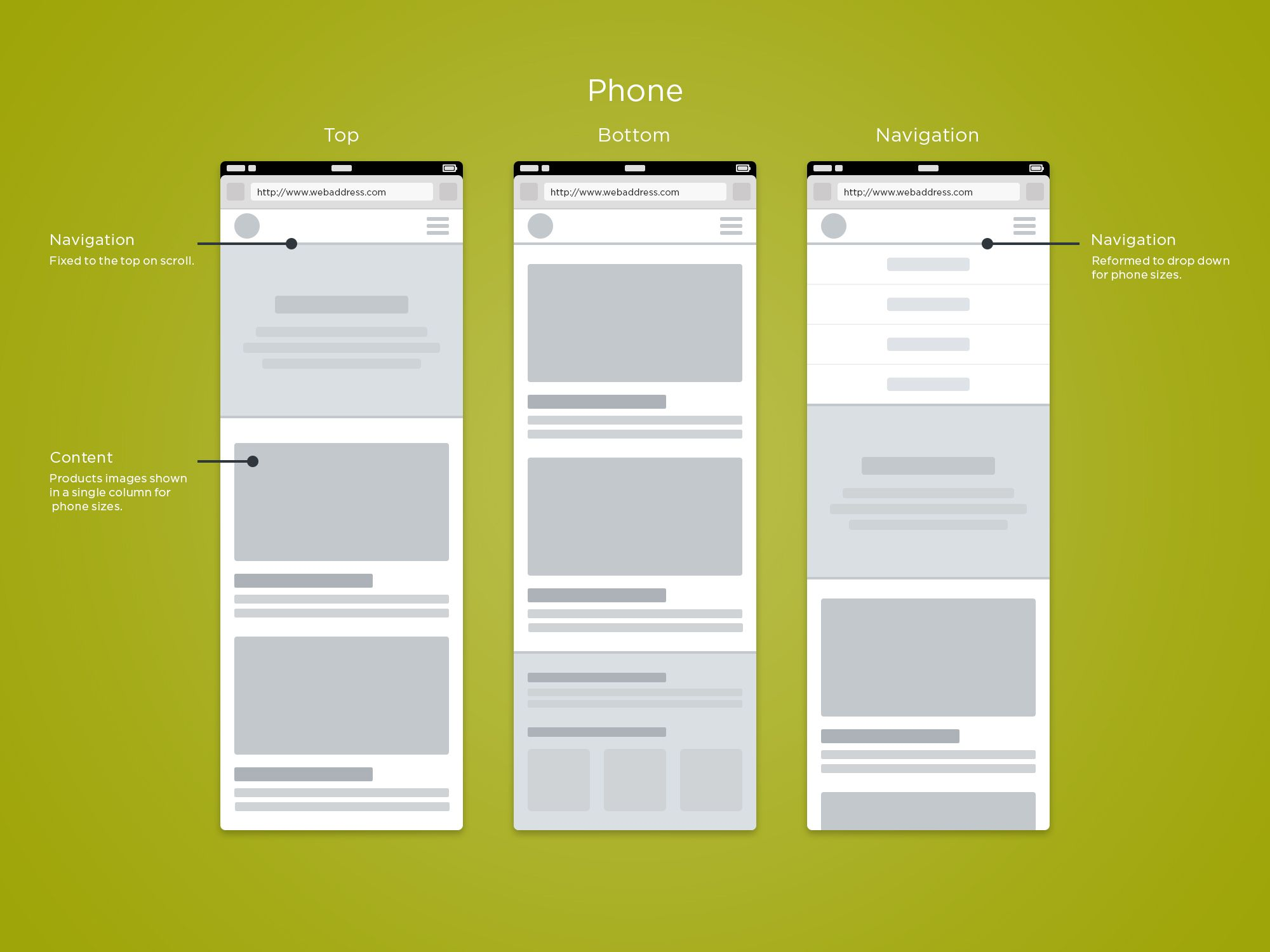 Infographics, Infographics Design And Wireframe