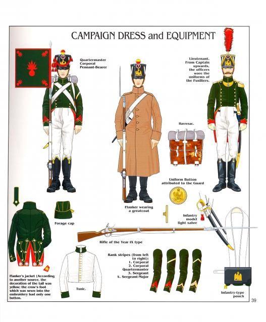 Flanqueur-grenadiers Armamento equipaggiamento vestiario