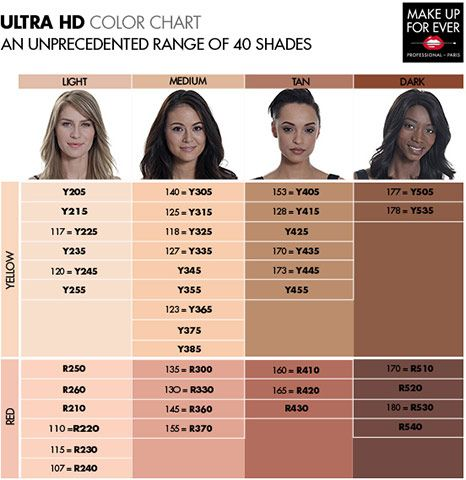 Ultra Hd Foundation 30ml Beautyblogboard Bbb Pinterest Colour