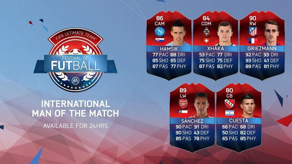 Today's iMOTM items are now in FUT! Available for